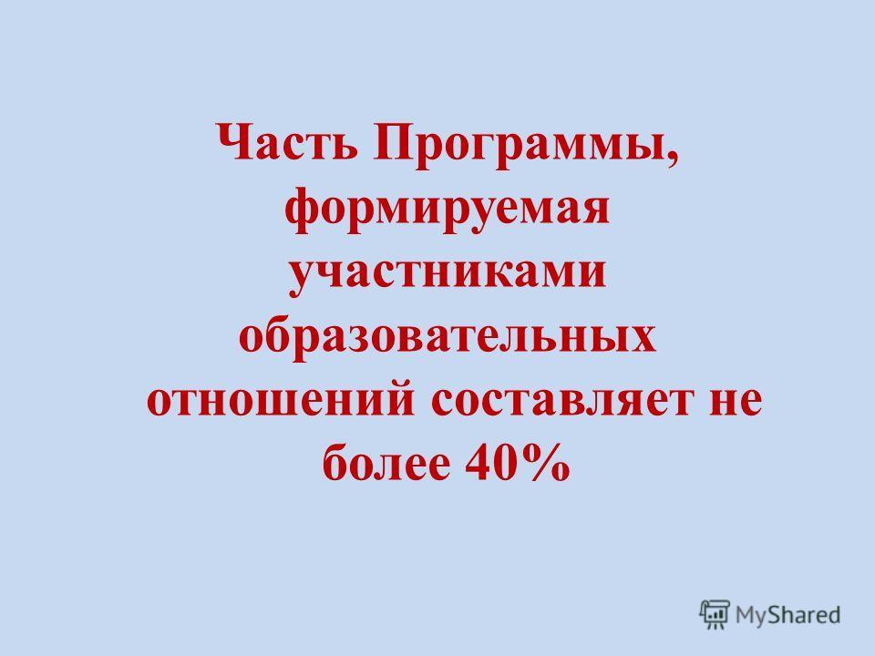 Часть Программы, формируемая участниками образовательных отношений составляет не более 40%