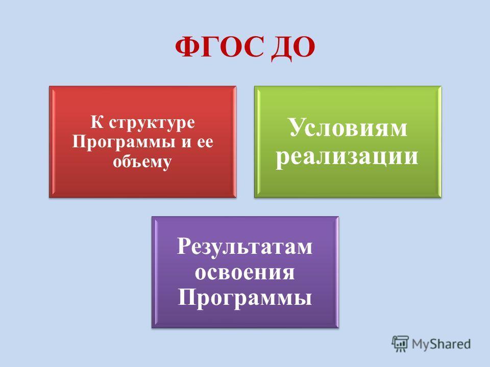 ФГОС ДО К структуре Программы и ее объему Условиям реализации Результатам освоения Программы