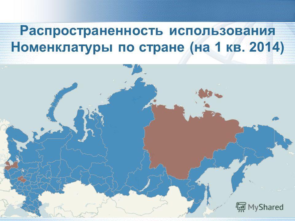 Ситуация в России по кодированию операций Единые подходы к кодированию операций в стране отсутствовали. Ряд регионов применяли местную систему кодировки Кодировка операций необходима для использования системы КСГ «Ближайший» российский аналог междуна