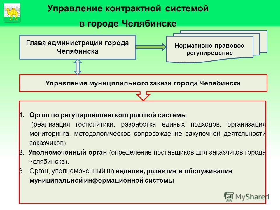 Управление контрактной системой в городе Челябинске 1. Орган по регулированию контрактной системы (реализация госполитики, разработка единых подходов, организация мониторинга, методологическое сопровождение закупочной деятельности заказчиков) 2. Упол