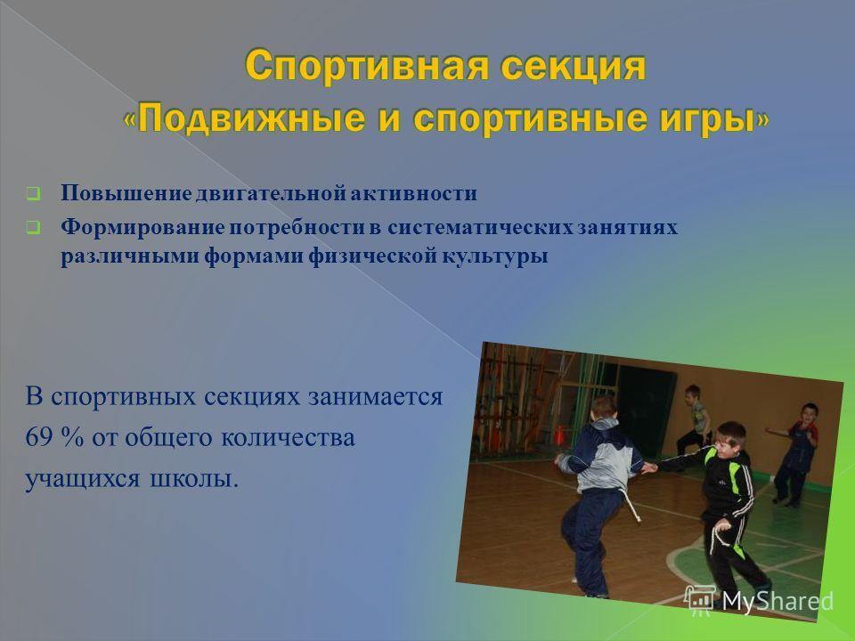 Повышение двигательной активности Формирование потребности в систематических занятиях различными формами физической культуры В спортивных секциях занимается 69 % от общего количества учащихся школы.
