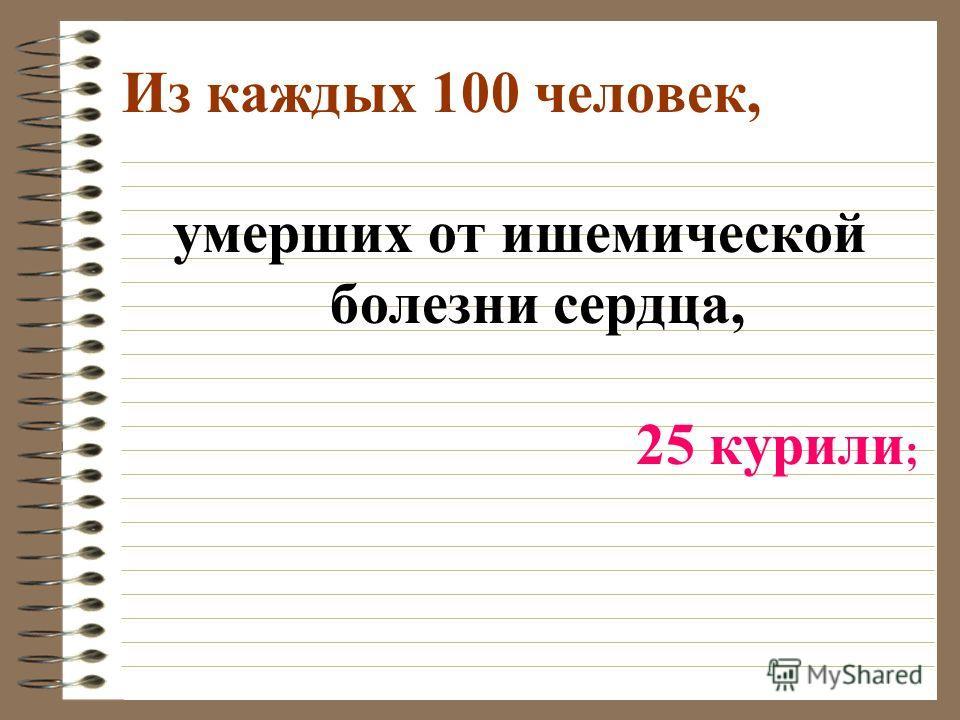 Из каждых 100 человек, умерших от ишемической болезни сердца, 25 курили ;