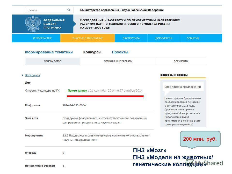 ПНЗ «Мозг» ПНЗ «Модели на животных/ генетические коллекции» 200 млн. руб.