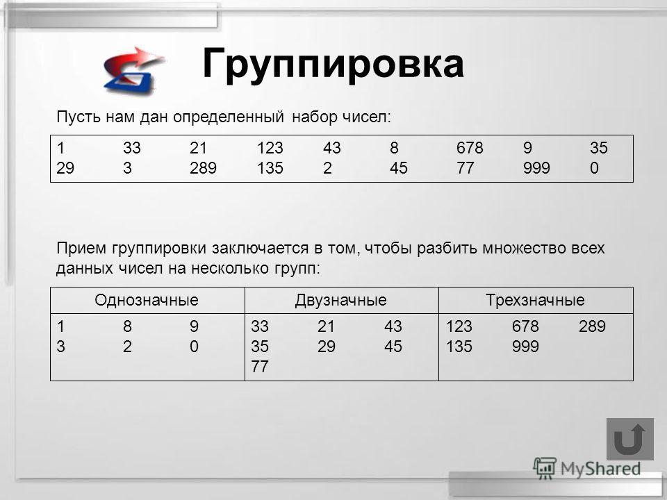 Группировка 13321123438678935 293289135245779990 Пусть нам дан определенный набор чисел: Прием группировки заключается в том, чтобы разбить множество всех данных чисел на несколько групп: Однозначные Двузначные Трехзначные 189320189320 332143 352945