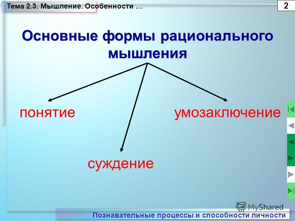 Основные формы рационального мышления Познавательные процессы и способности личности Тема 2.3. Мышление. Особенности … понятиеумозаключение суждение 2