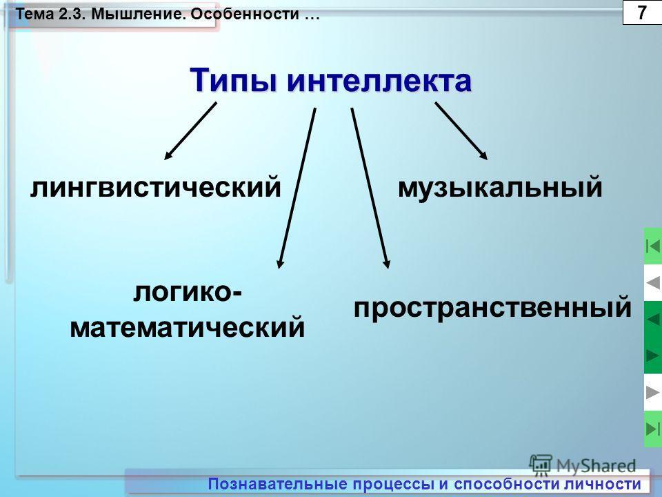 Типы интеллекта Познавательные процессы и способности личности Тема 2.3. Мышление. Особенности … лингвистическиймузыкальный логико- математический пространственный 7
