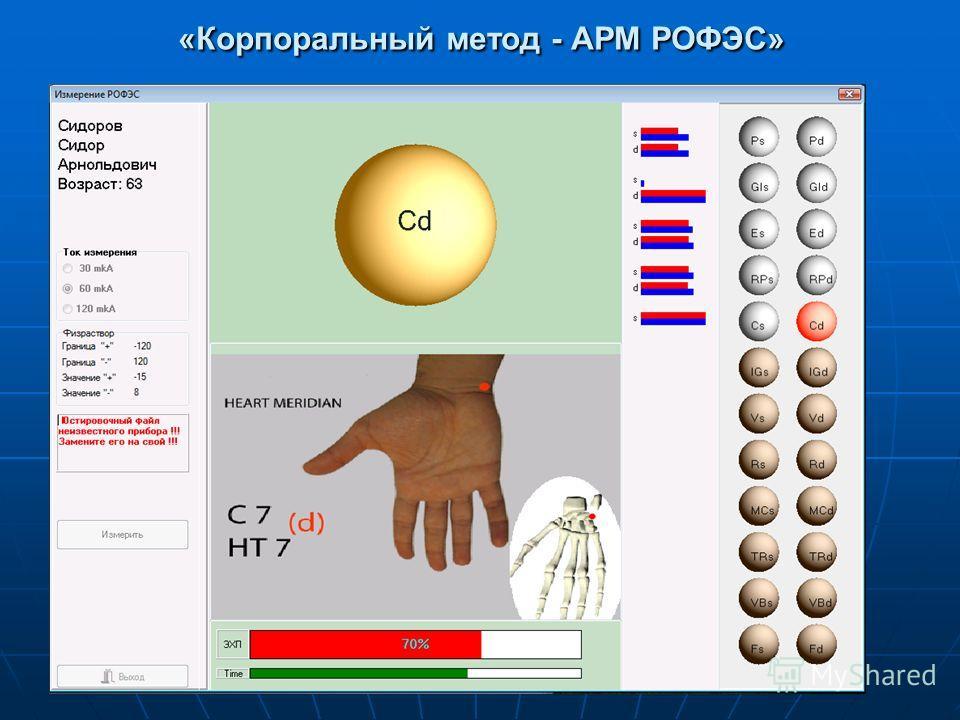 «Корпоральный метод - АРМ РОФЭС»