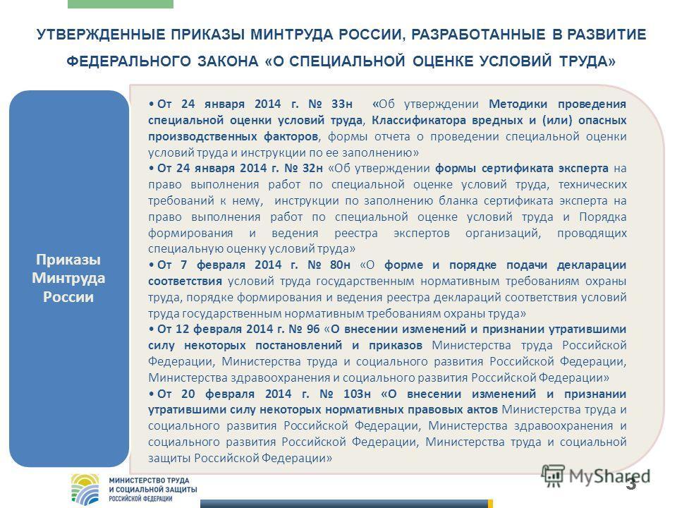 3 УТВЕРЖДЕННЫЕ ПРИКАЗЫ МИНТРУДА РОССИИ, РАЗРАБОТАННЫЕ В РАЗВИТИЕ ФЕДЕРАЛЬНОГО ЗАКОНА «О СПЕЦИАЛЬНОЙ ОЦЕНКЕ УСЛОВИЙ ТРУДА» От 24 января 2014 г. 33 н «Об утверждении Методики проведения специальной оценки условий труда, Классификатора вредных и (или) о
