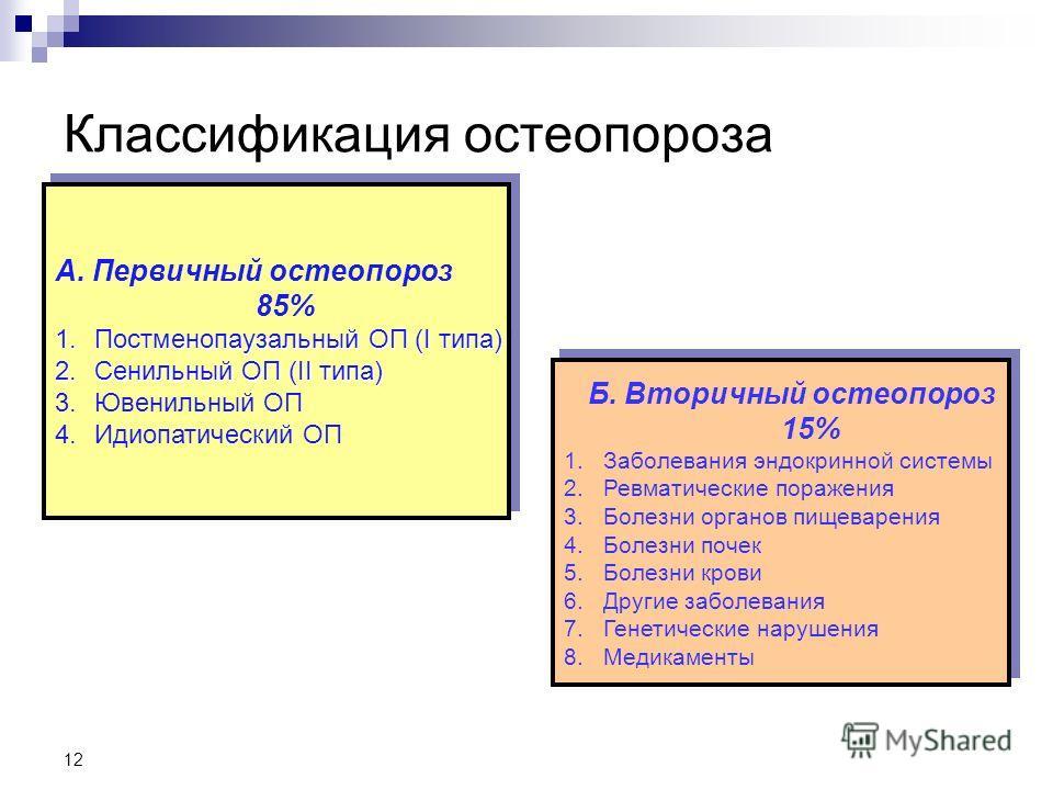 Классификация остеопороза 12 А. Первичный остеопороз 85% 1. Постменопаузальный ОП (I типа) 2. Сенильный ОП (II типа) 3. Ювенильный ОП 4. Идиопатический ОП А. Первичный остеопороз 85% 1. Постменопаузальный ОП (I типа) 2. Сенильный ОП (II типа) 3. Ювен