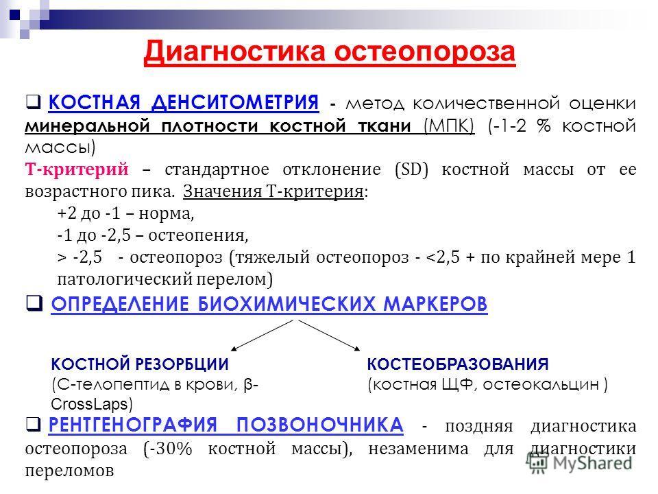 Диагностика остеопороза КОСТНАЯ ДЕНСИТОМЕТРИЯ - метод количественной оценки минеральной плотности костной ткани (МПК) (-1-2 % костной массы) Т-критерий – стандартное отклонение (SD) костной массы от ее возрастного пика. Значения Т-критерия: +2 до -1