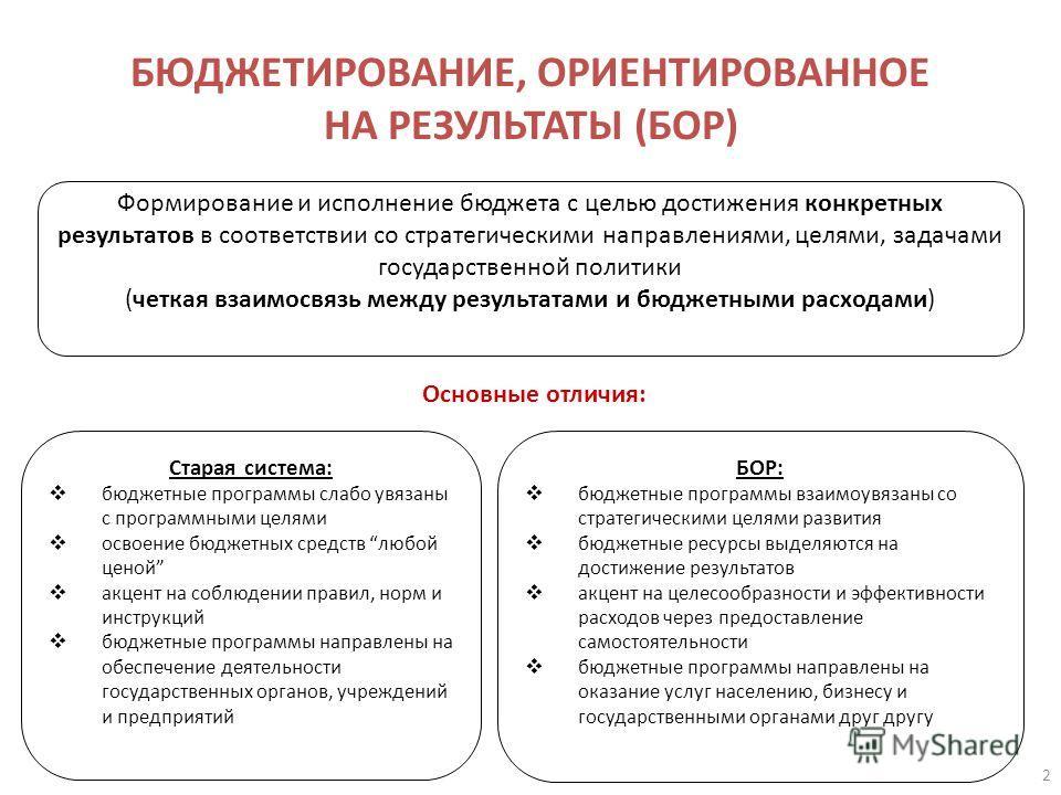 2 БЮДЖЕТИРОВАНИЕ, ОРИЕНТИРОВАННОЕ НА РЕЗУЛЬТАТЫ (БОР) Формирование и исполнение бюджета с целью достижения конкретных результатов в соответствии со стратегическими направлениями, целями, задачами государственной политики (четкая взаимосвязь между рез