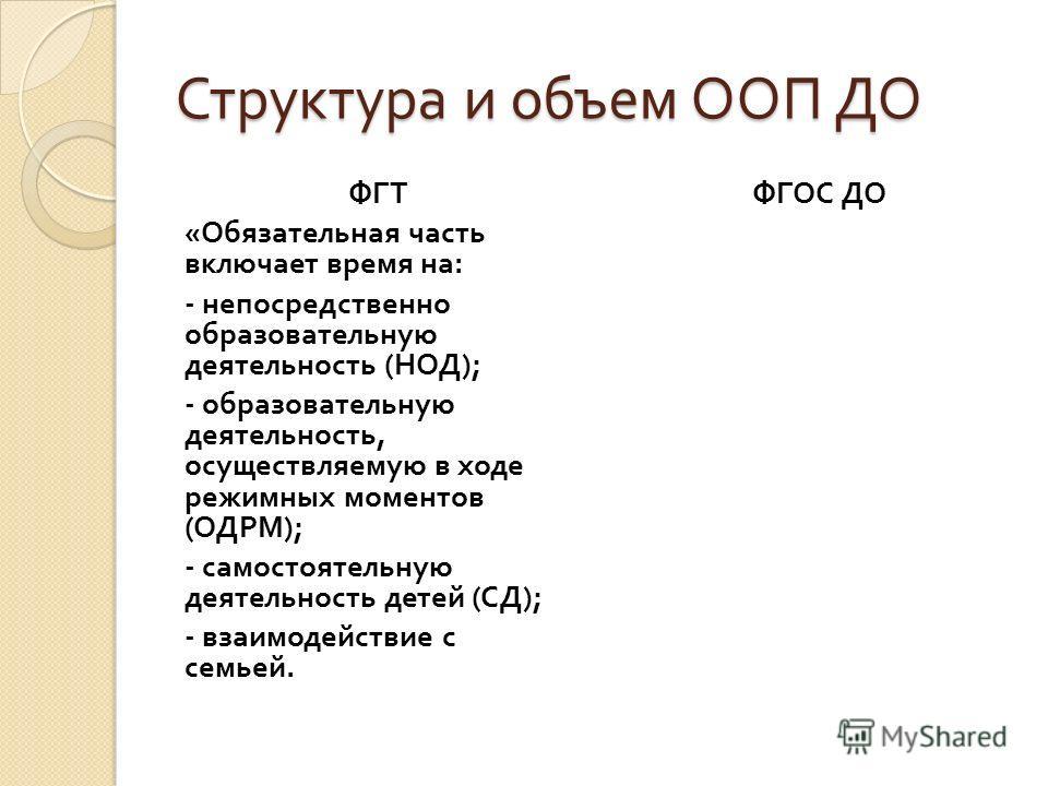 Структура и объем ООП ДО ФГТ « Обязательная часть включает время на : - непосредственно образовательную деятельность ( НОД ); - образовательную деятельность, осуществляемую в ходе режимных моментов ( ОДРМ ); - самостоятельную деятельность детей ( СД