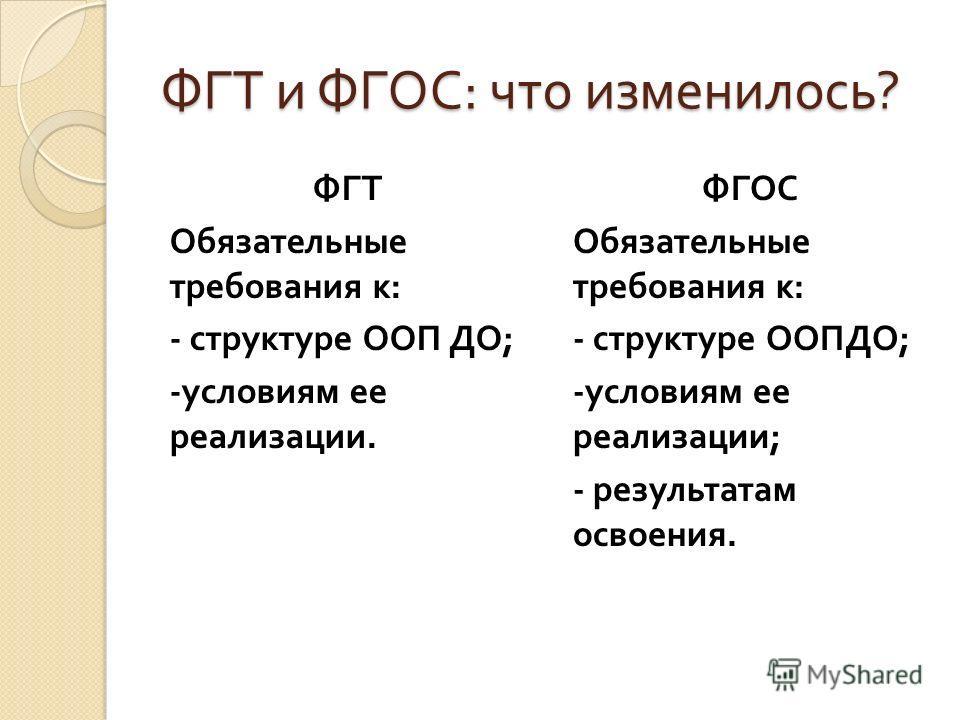 ФГТ и ФГОС : что изменилось ? ФГТ Обязательные требования к : - структуре ООП ДО ; - условиям ее реализации. ФГОС Обязательные требования к : - структуре ООПДО ; - условиям ее реализации ; - результатам освоения.