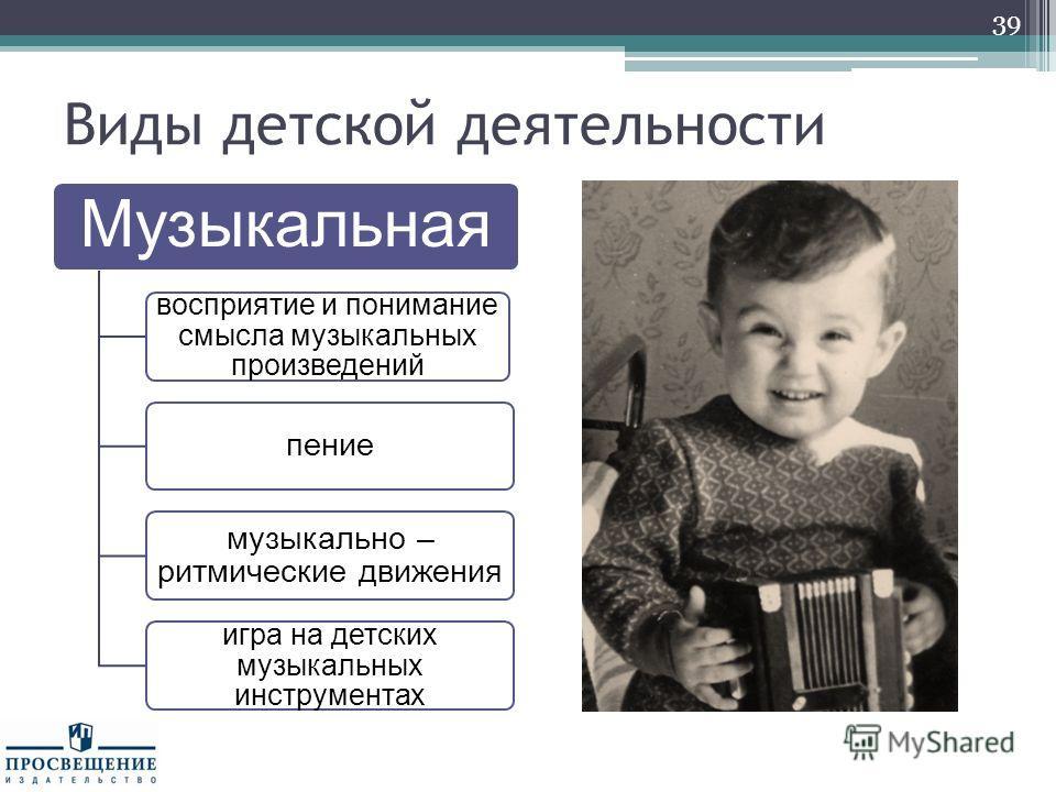 Виды детской деятельности Музыкальная восприятие и понимание смысла музыкальных произведений пение музыкально – ритмические движения игра на детских музыкальных инструментах 39