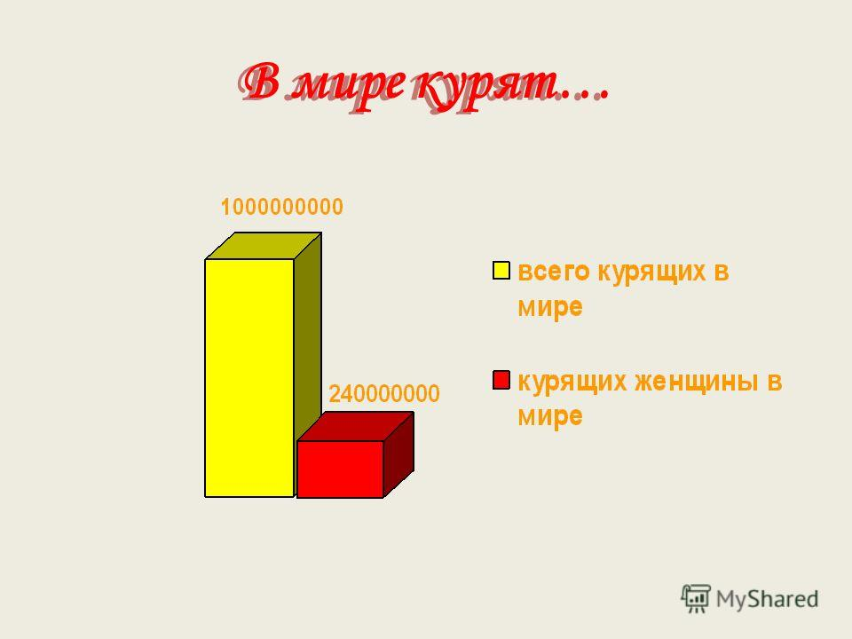 В России курят… В России курят…