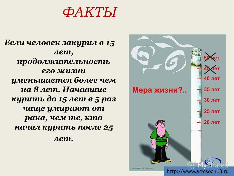 Б. Изучение отношения к вредным привычкам Б3 Есть ли курящие знакомые, родственники? Вывод: процент знакомых, которые курят увеличивается с возрастом учеников