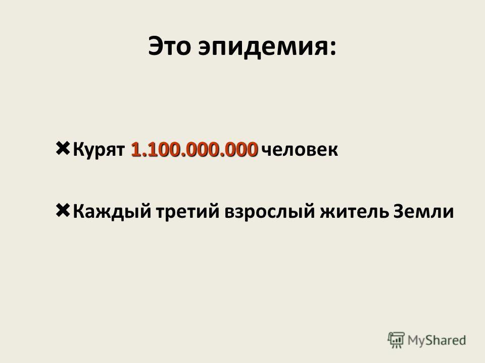 Табак убивает! Каждые 10 секунд из-за причин, связанных с курением умирает 1 человек 6 человек в минуту 3.000.000 человек в год А.Е.Шабашов, 2003 2008 г.