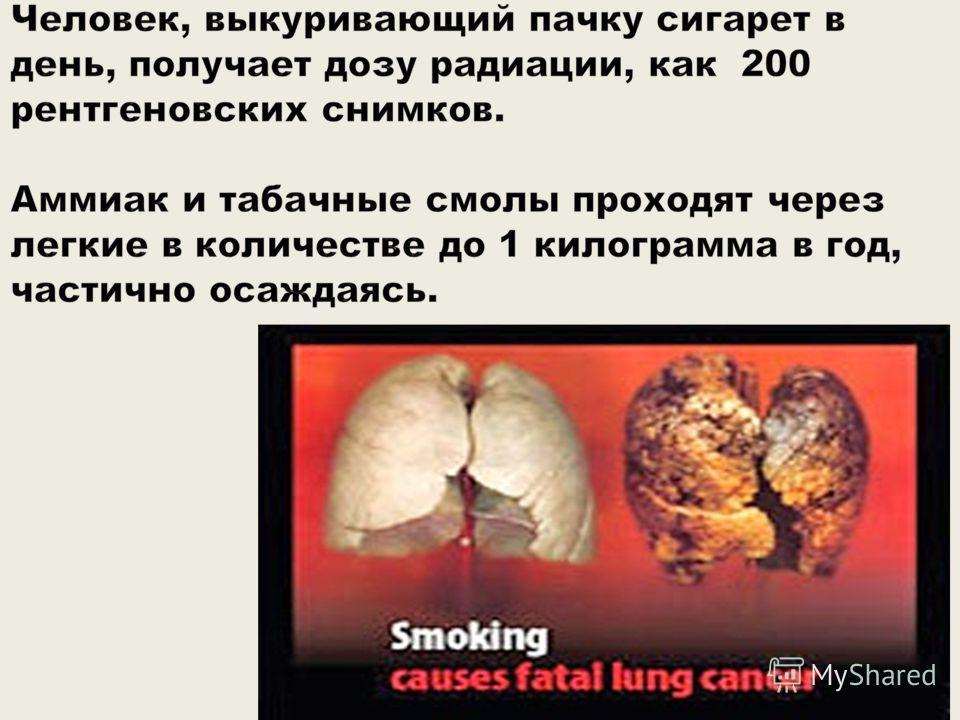 нарушение сна от сигарет