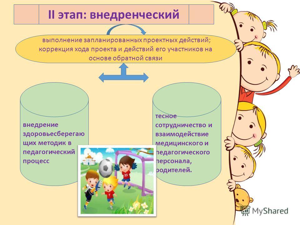 II этап: внедренческий выполнение запланированных проектных действий; коррекция хода проекта и действий его участников на основе обратной связи внедрение здоровьесберегаю щих методик в педагогический процесс тесное сотрудничество и взаимодействие мед