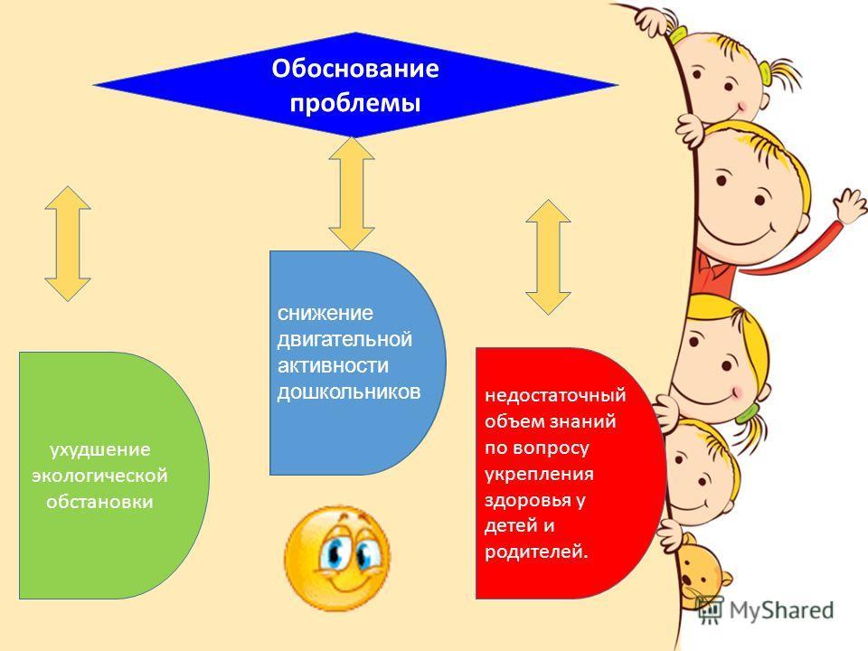: Обоснование проблемы ухудшение экологической обстановки недостаточный объем знаний по вопросу укрепления здоровья у детей и родителей. снижение двигательной активности дошкольников