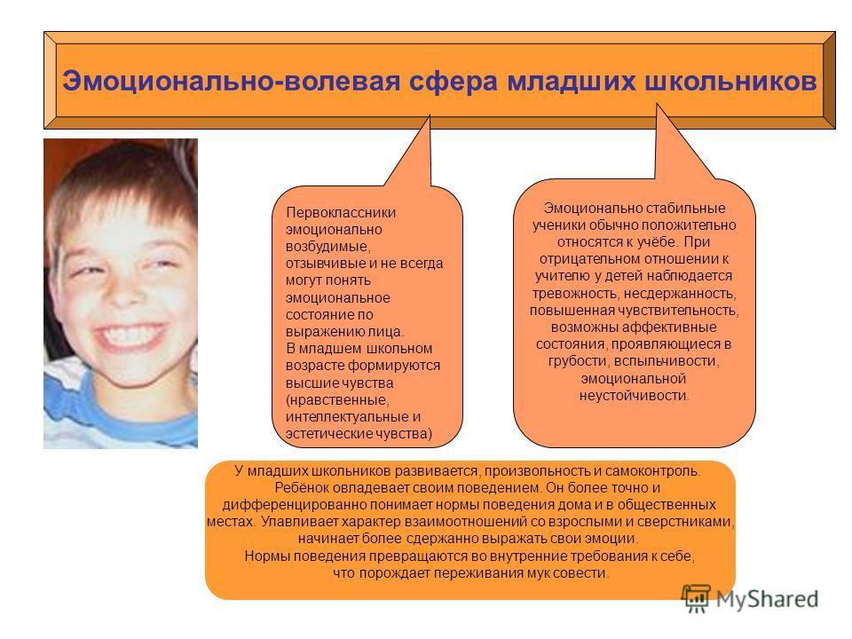 Эмоционально-волевая сфера младших школьников Первоклассникиэмоциональновозбудимые,отзывчивые и не всегдамогут понятьэмоциональноесостояние повыражению лица.В младшем школьномвозрасте формируютсявысшие чувства(нравственные,интеллектуальные иэстетичес