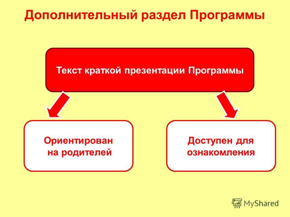 Дополнительный раздел Программы Текст краткой презентации Программы Ориентирован на родителей Доступен для ознакомления