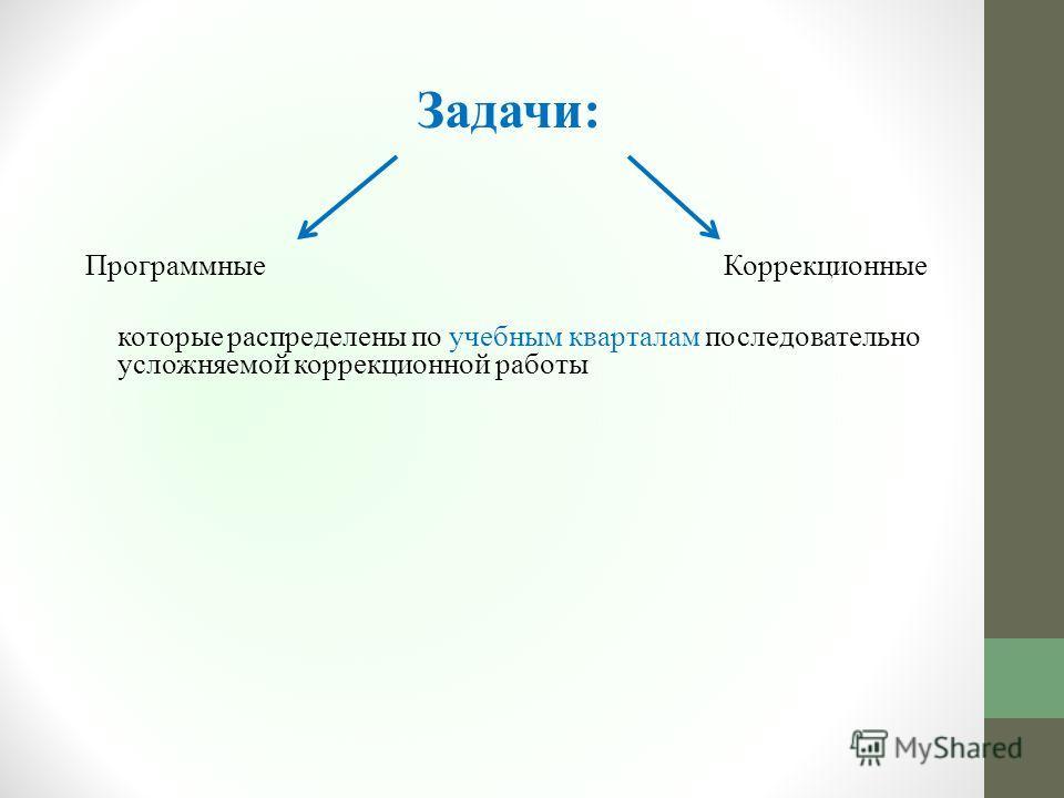 Задачи: Программные Коррекционные которые распределены по учебным кварталам последовательно усложняемой коррекционной работы