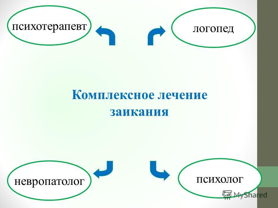 Комплексное лечение заикания невропатолог психотерапевт психолог логопед