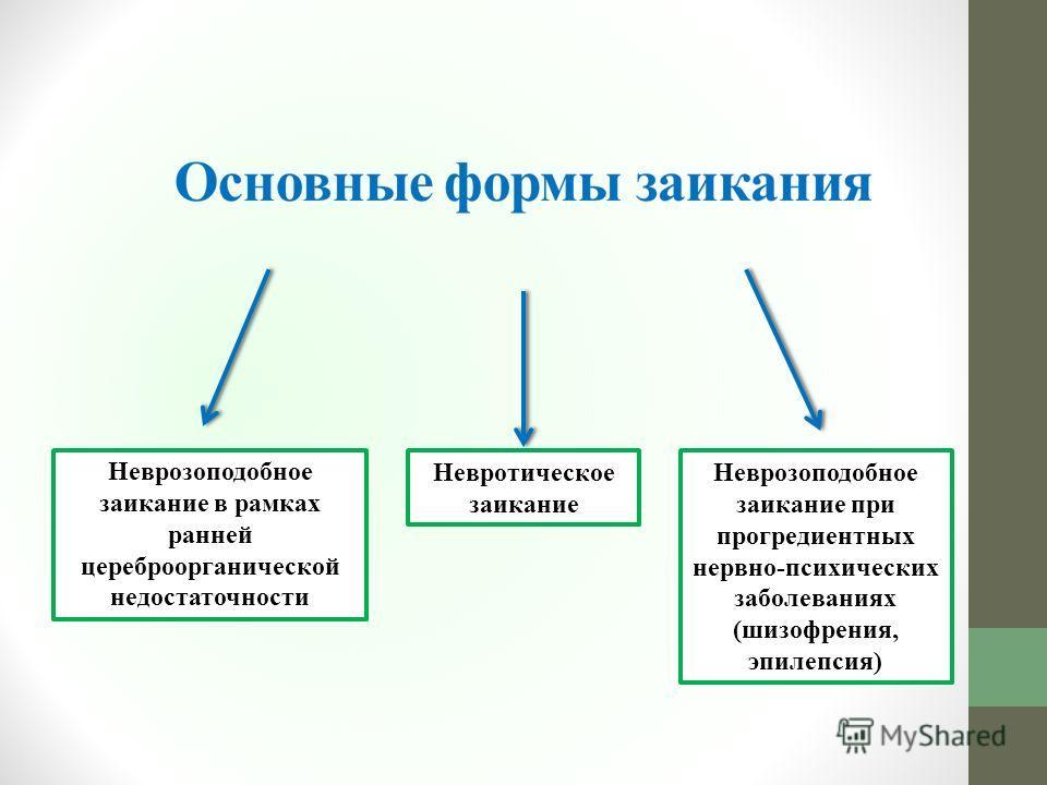 Невротическое заикание Неврозоподобное заикание в рамках ранней цереброорганической недостаточности Неврозоподобное заикание при прогредиентных нервно-психических заболеваниях (шизофрения, эпилепсия)