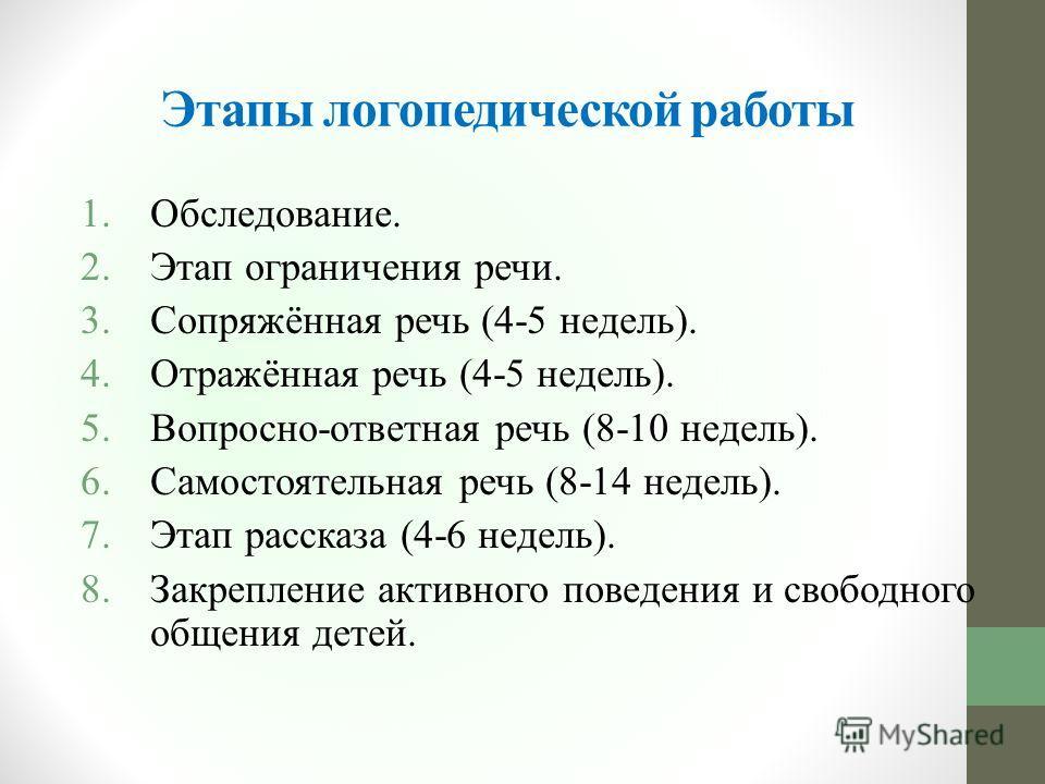 Этапы логопедической работы 1.Обследование. 2. Этап ограничения речи. 3.Сопряжённая речь (4-5 недель). 4.Отражённая речь (4-5 недель). 5.Вопросно-ответная речь (8-10 недель). 6. Самостоятельная речь (8-14 недель). 7. Этап рассказа (4-6 недель). 8. За