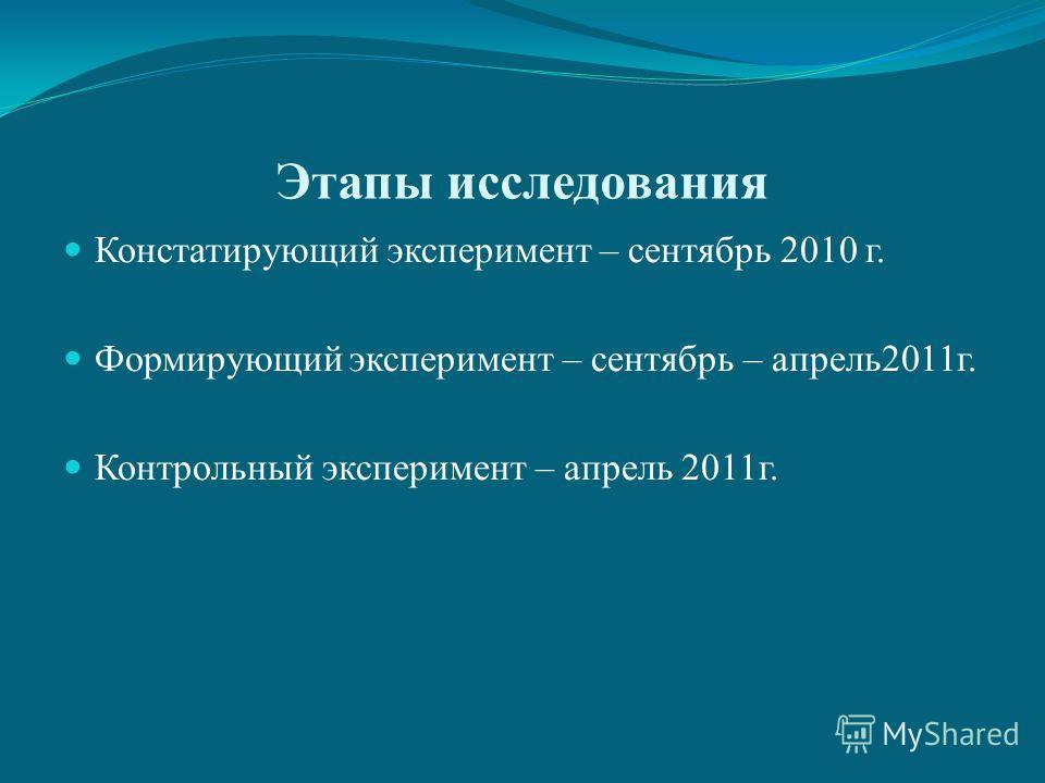 Этапы исследования Констатирующий эксперимент – сентябрь 2010 г. Формирующий эксперимент – сентябрь – апрель 2011 г. Контрольный эксперимент – апрель 2011 г.