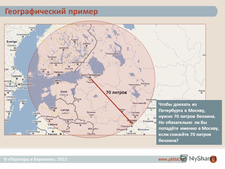 5 Географический пример 70 литров Чтобы доехать из Петербурга в Москву, нужно 70 литров бензина. Но обязательно ли Вы попадёте именно в Москву, если сожжёте 70 литров бензина ?