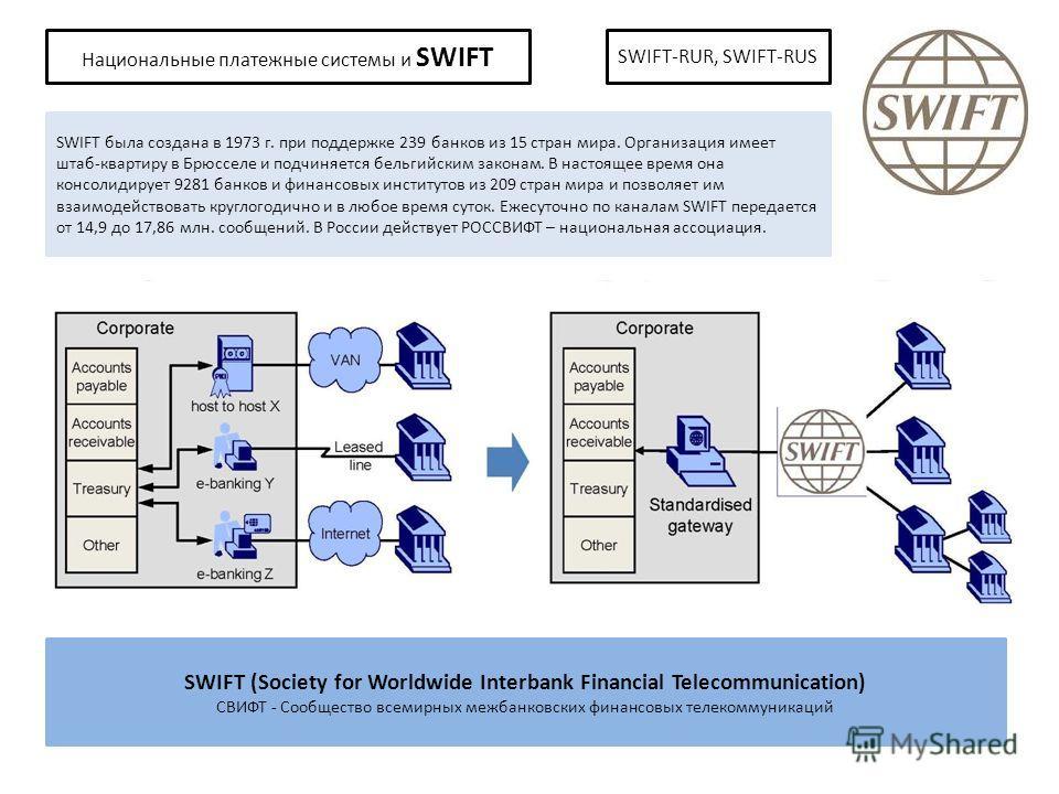 SWIFT (Society for Worldwide Interbank Financial Telecommunication) СВИФТ - Сообщество всемирных межбанковских финансовых телекоммуникаций SWIFT была создана в 1973 г. при поддержке 239 банков из 15 стран мира. Организация имеет штаб-квартиру в Брюсс
