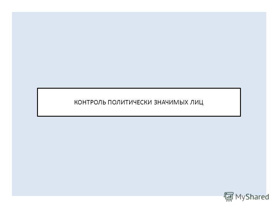 КОНТРОЛЬ ПОЛИТИЧЕСКИ ЗНАЧИМЫХ ЛИЦ