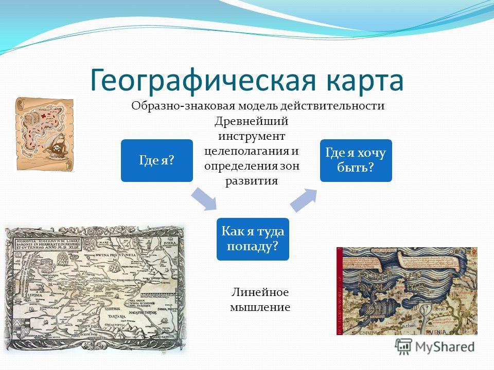 Географическая карта Образно-знаковая модель действительности Древнейший инструмент целеполагания и определения зон развития Где я? Как я туда попаду? Где я хочу быть? Линейное мышление