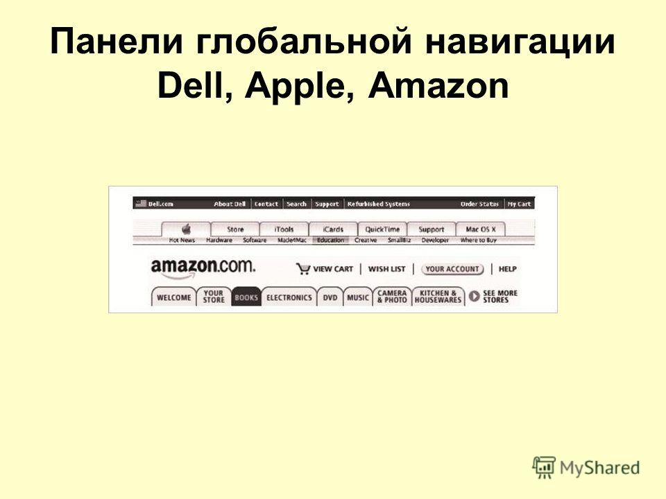 Панели глобальной навигации Dell, Apple, Amazon