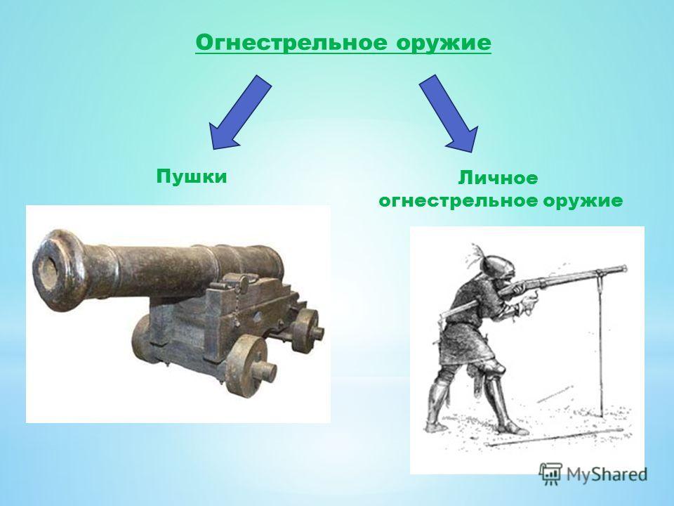 Огнестрельное оружие Пушки Личное огнестрельное оружие