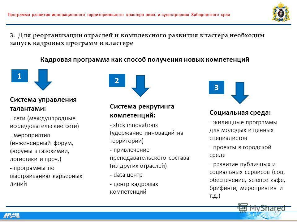 Программа развития инновационного территориального кластера авиа- и судостроения Хабаровского края 17 3. Для реорганизации отраслей и комплексного развития кластера необходим запуск кадровых программ в кластере Кадровая программа как способ получения