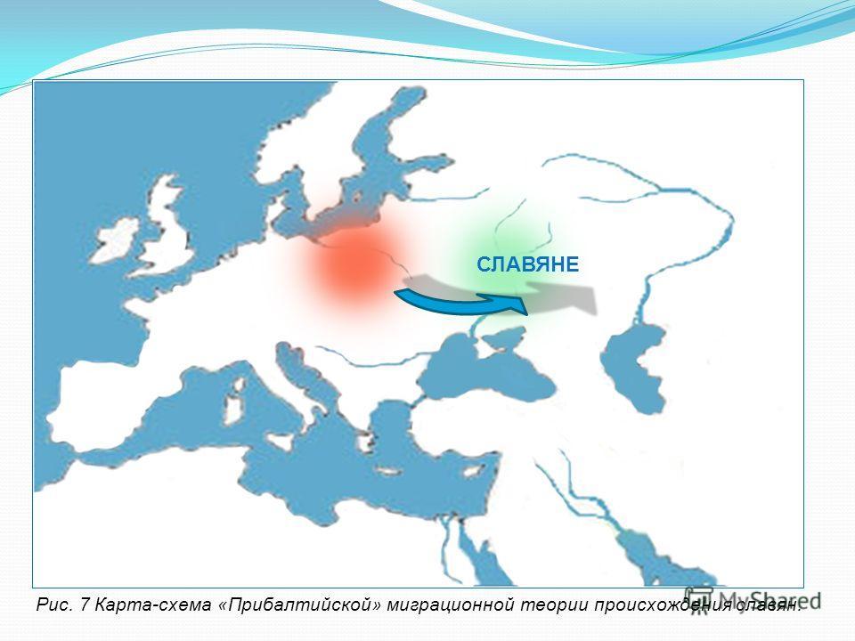 Миграция индоевропейцев II тыс. до н.э. Рис. 7 Карта-схема «Прибалтийской» миграционной теории происхождения славян. СЛАВЯНЕ