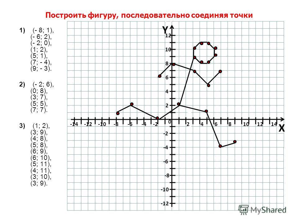 23 012345-5-4-3-2 -2 -3 -4 1 2 34 Y X А C N B М D K T