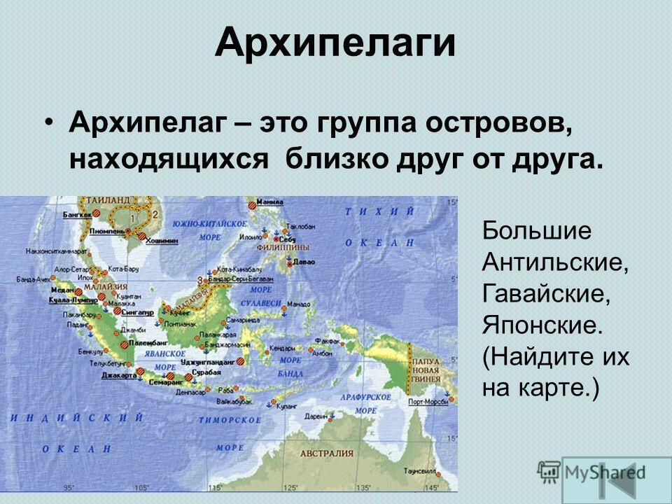 Архипелаги Архипелаг – это группа островов, находящихся близко друг от друга. Большие Антильские, Гавайские, Японские. (Найдите их на карте.)