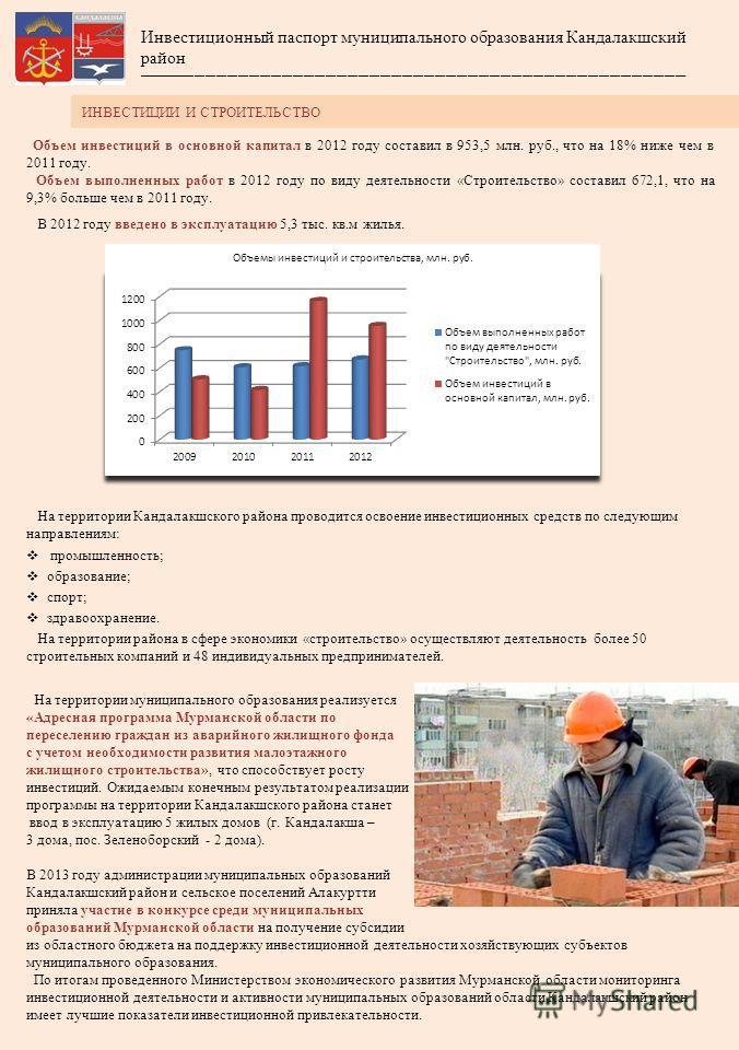 Объем инвестиций в основной капитал в 2012 году составил в 953,5 млн. руб., что на 18% ниже чем в 2011 году. Объем выполненных работ в 2012 году по виду деятельности «Строительство» составил 672,1, что на 9,3% больше чем в 2011 году. В 2012 году введ
