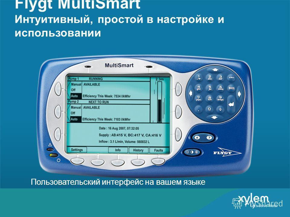 Пользовательский интерфейс на вашем языке
