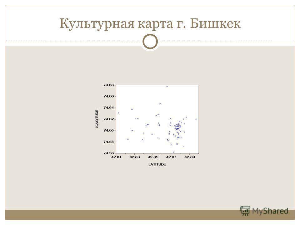 Культурная карта г. Бишкек