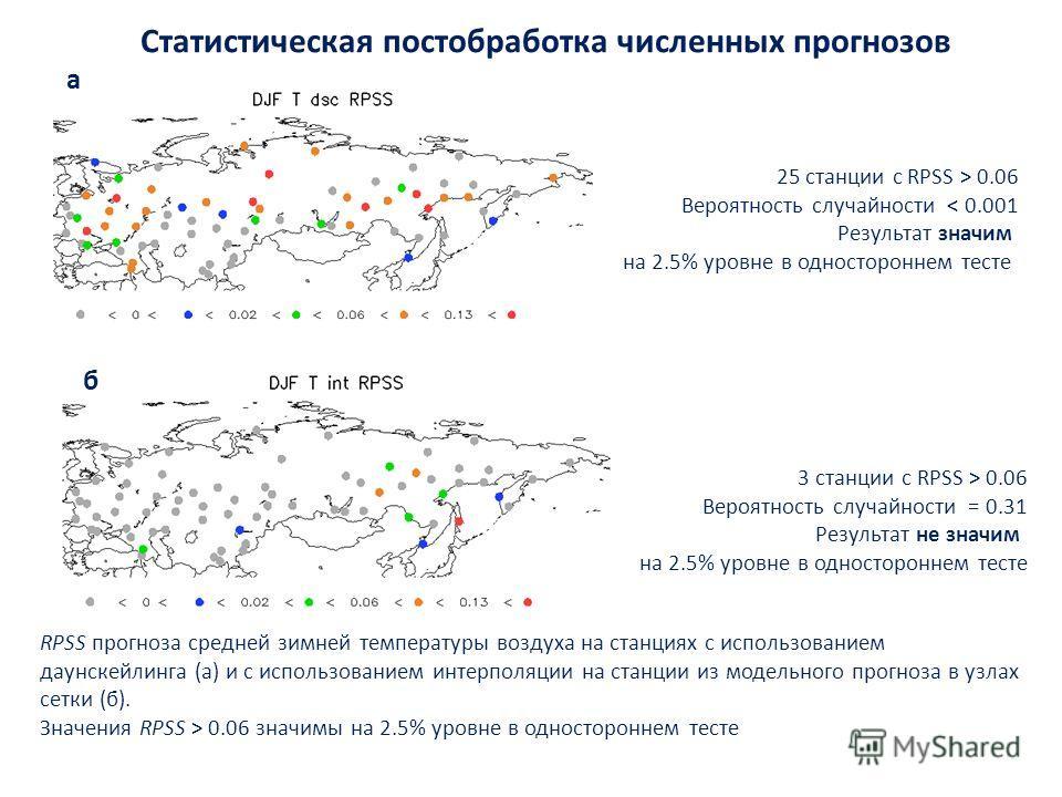 RPSS прогноза средней зимней температуры воздуха на станциях с использованием даунскейлинга (a) и с использованием интерполяции на станции из модельного прогноза в узлах сетки (б). Значения RPSS > 0.06 значимы на 2.5% уровне в одностороннем тесте 25