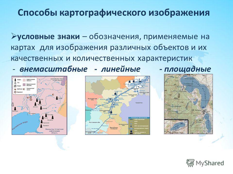 Способы картографического изображения условные знаки – обозначения, применяемые на картах для изображения различных объектов и их качественных и количественных характеристик - внемасштабные - линейные - площадные