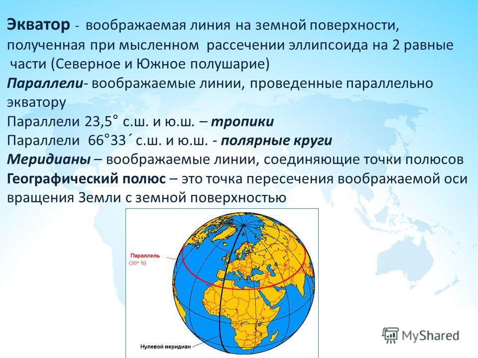Экватор - воображаемая линия на земной поверхности, полученная при мысленном рассечении эллипсоида на 2 равные части (Северное и Южное полушарие) Параллели- воображаемые линии, проведенные параллельно экватору Параллели 23,5° с.ш. и ю.ш. – тропики Па