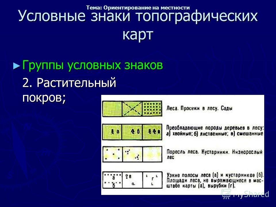 Условные знаки топографических карт Группы условных знаков Группы условных знаков 2. Растительный покров; Тема: Ориентирование на местности