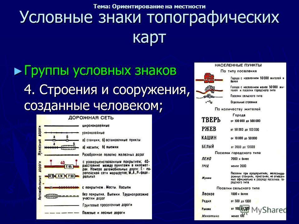 Условные знаки топографических карт Группы условных знаков Группы условных знаков 4. Строения и сооружения, созданные человеком; Тема: Ориентирование на местности