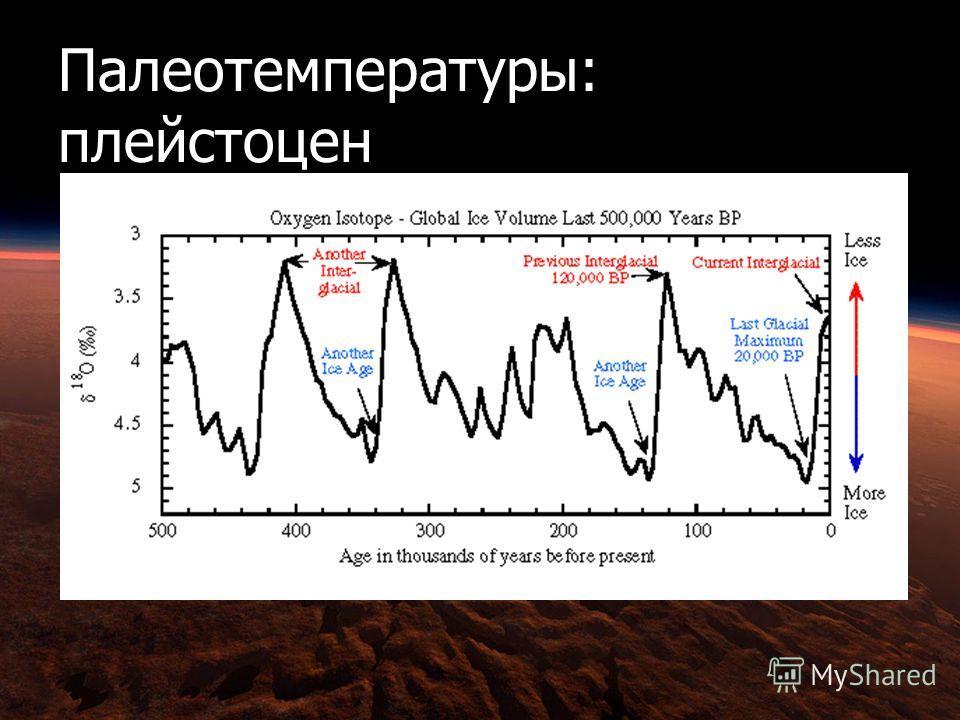Палеотемпературы: плейстоцен